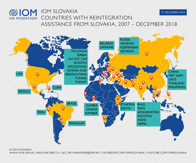 Map - Countries with reintegration assistance from IOM Slovakia, 2007 - December 2018