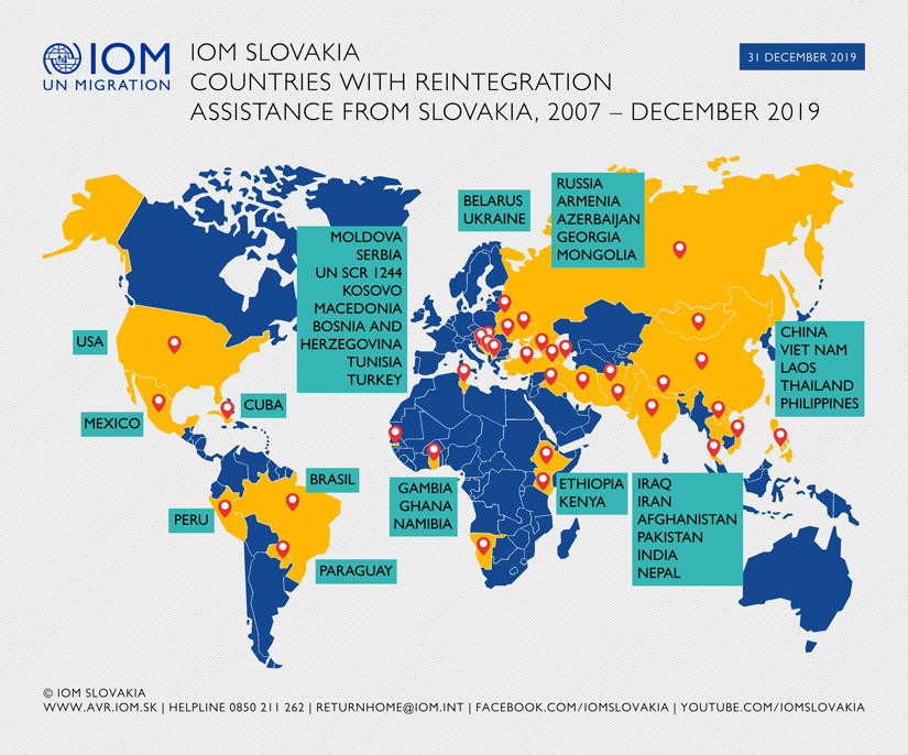 Map - Countries with reintegration assistance from IOM Slovakia, 2007 - December 2019