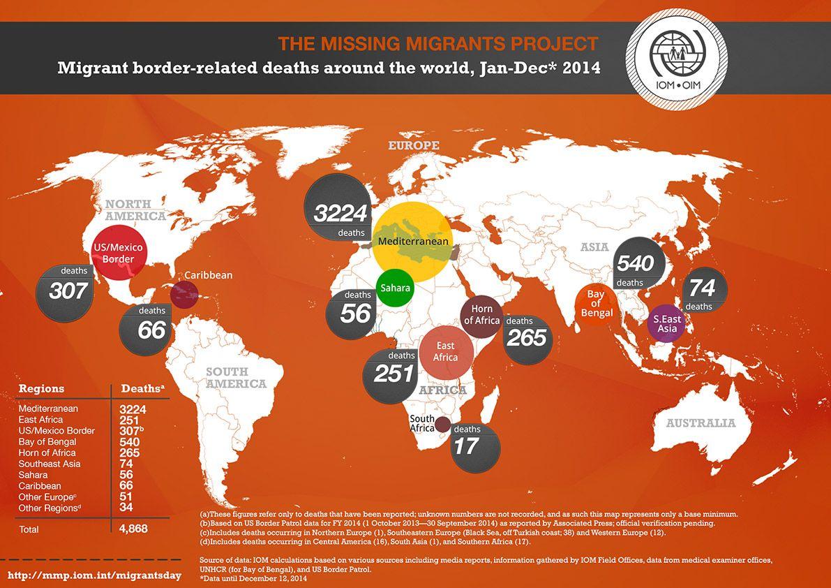 iom-infograph-imd-2014